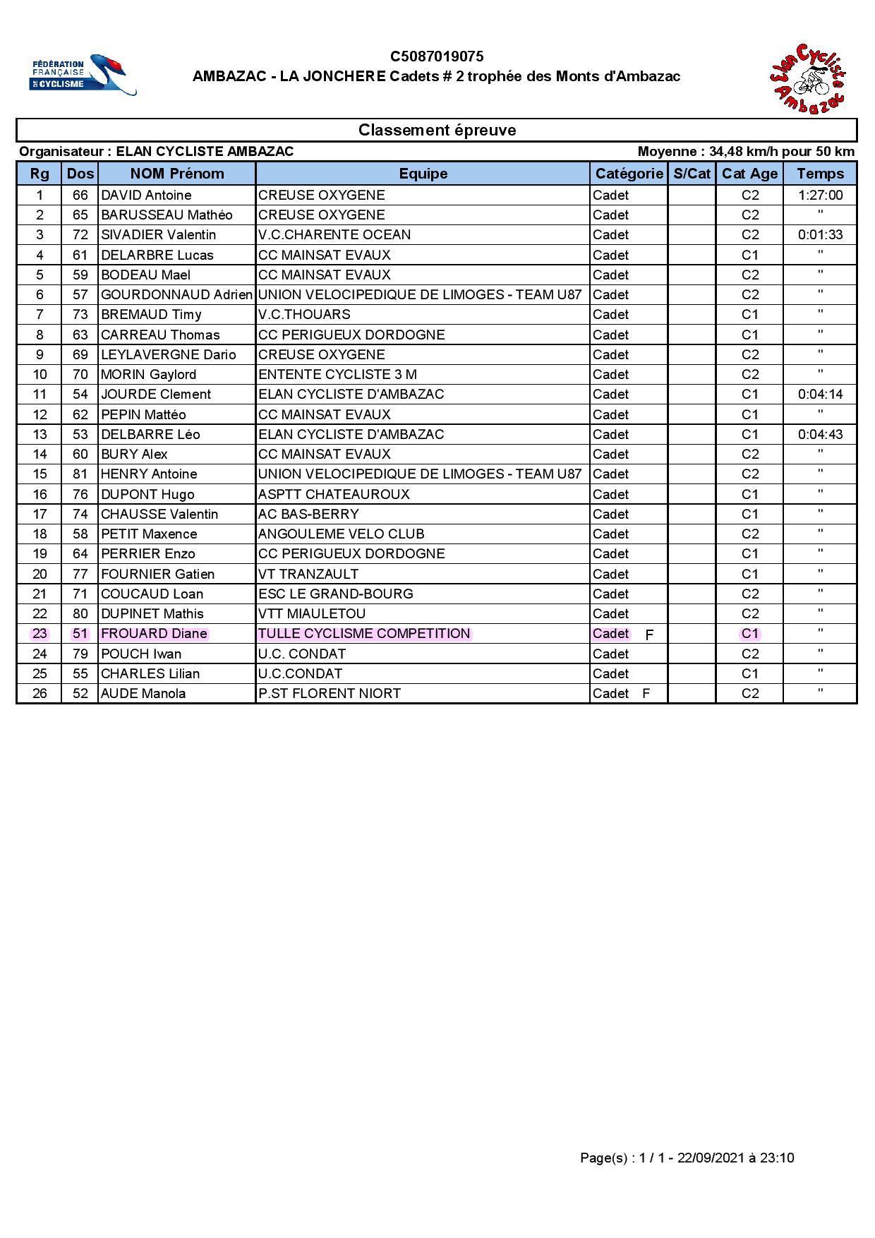 Cadets classement course 19 09 2021 page 001 3